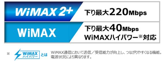 WX01-3