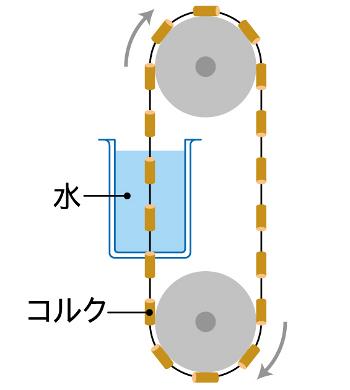 Perpetual-motion-6